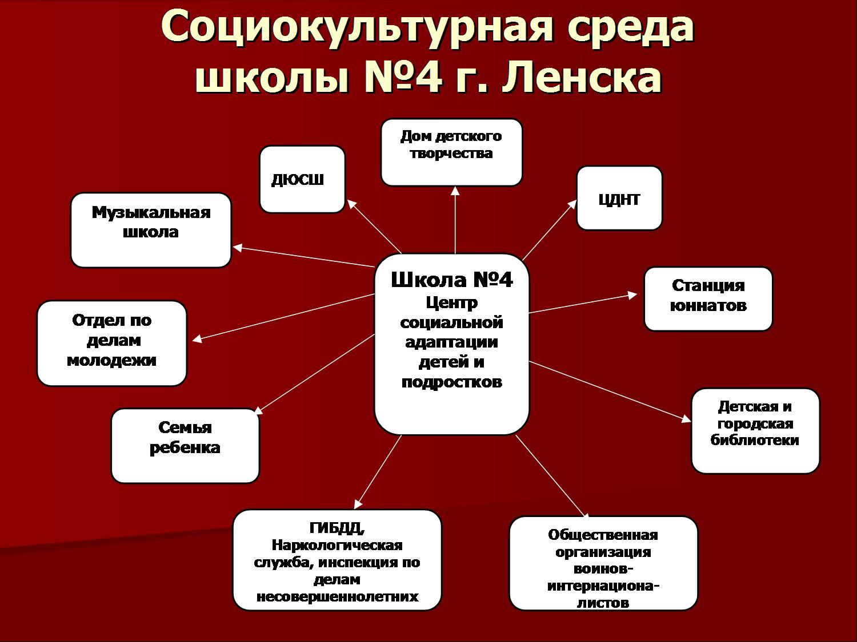Атрибутика и одежда ХК и ФК Спартак. Интернет